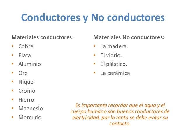 Conductores y No conductores Materiales conductores: • Cobre • Plata • Aluminio • Oro • Níquel • Cromo • Hierro • Magnesio...
