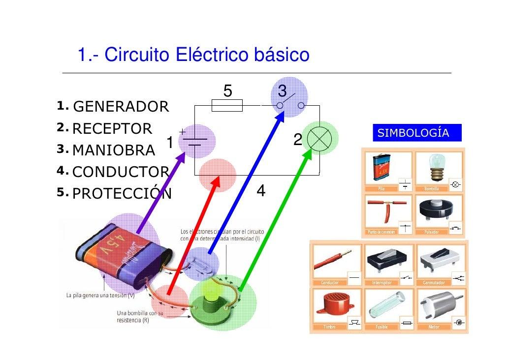 Circuito Electrico Basico : Electricidad eso sin actividades