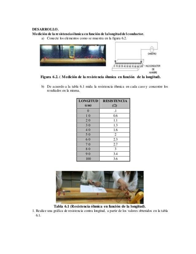 DESARROLLO. Medición de la resistencia óhmica en función de la longitud del conductor. a) Conecte los elementos como se mu...