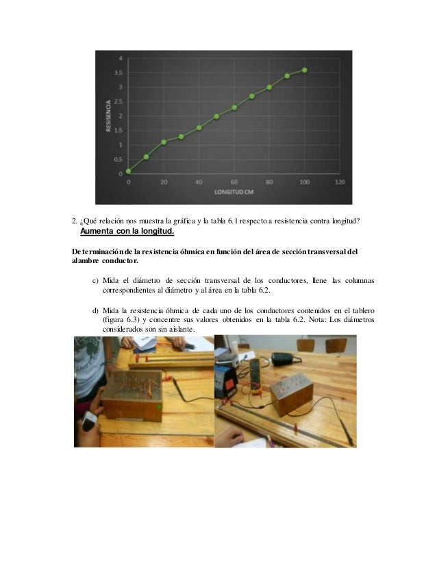 2. ¿Qué relación nos muestra la gráfica y la tabla 6.1 respecto a resistencia contra longitud? Aumenta con la longitud. De...