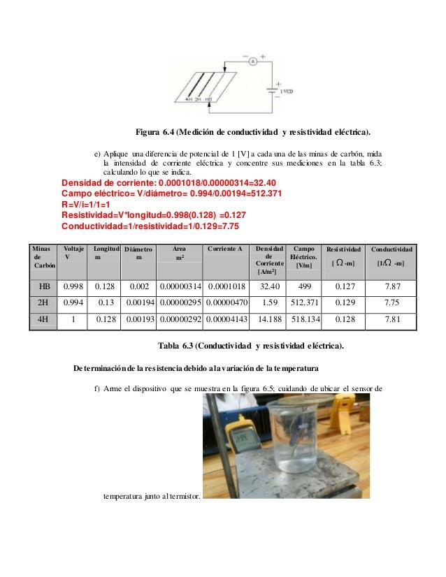 Figura 6.4 (Medición de conductividad y resistividad eléctrica). e) Aplique una diferencia de potencial de 1 [V] a cada un...