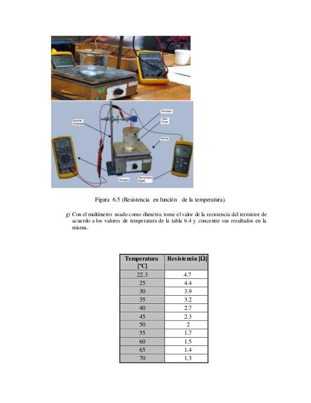 Figura 6.5 (Resistencia en función de la temperatura). g) Con el multímetro usado como óhmetro, tome el valor de la resist...