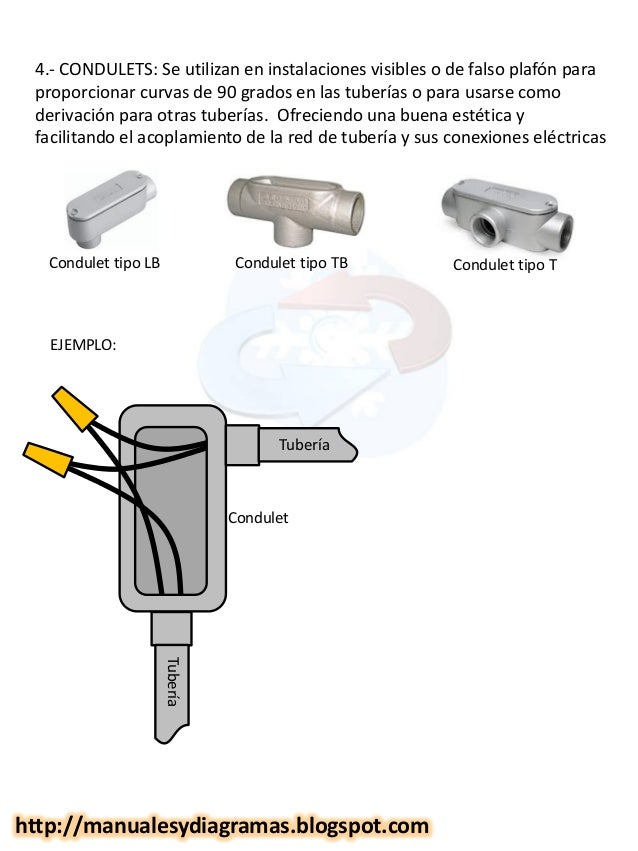 Electricidad residencial - Tuberia para instalacion electrica ...