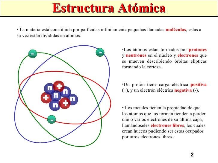 Electricidad Y Electrónica Slide 2