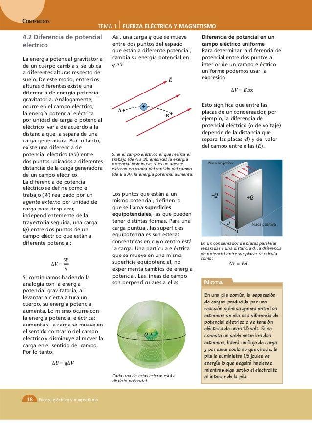 CONTENIDOS                                  TEMA 1       FUERZA ELÉCTRICA Y MAGNETISMO4.2 Diferencia de potencial         ...