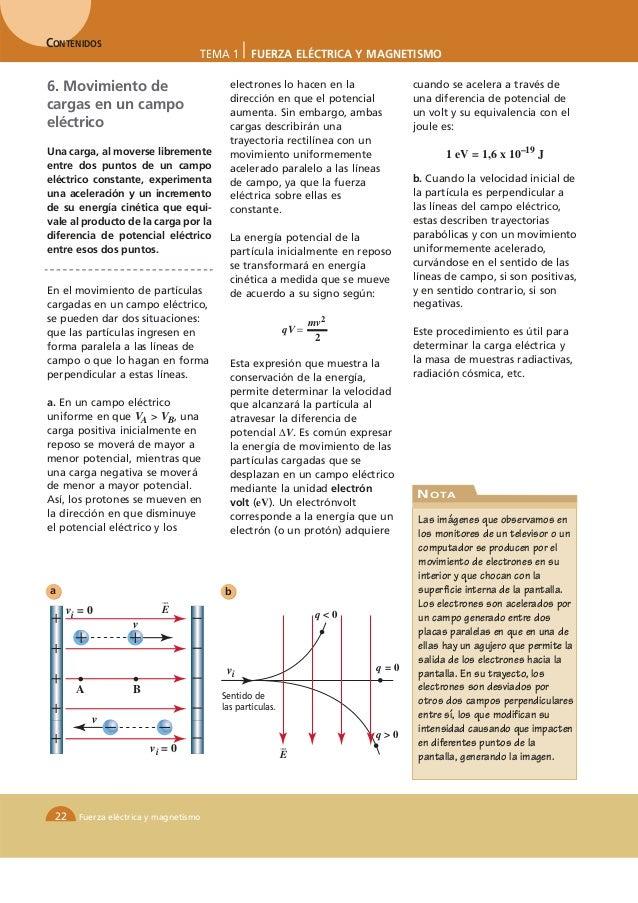 CONTENIDOS                                  TEMA 1      FUERZA ELÉCTRICA Y MAGNETISMO6. Movimiento de                     ...
