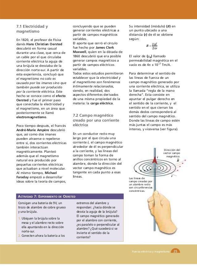7.1 Electricidad y                      concluyendo que se pueden              Su intensidad (módulo) (B) enmagnetismo    ...