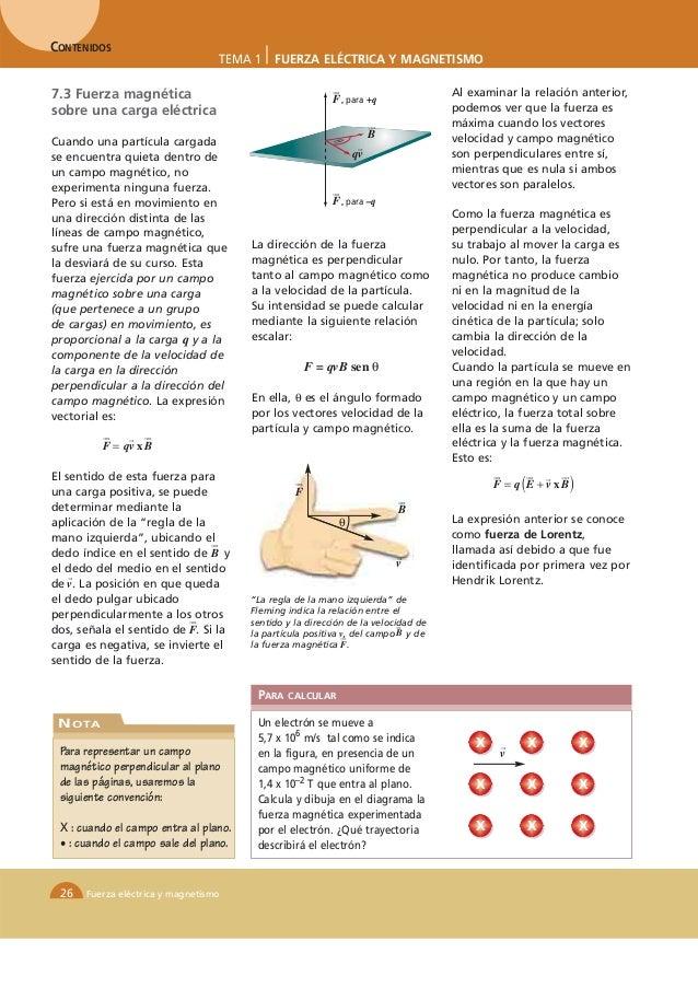 CONTENIDOS                                  TEMA 1    FUERZA ELÉCTRICA Y MAGNETISMO7.3 Fuerza magnética                   ...