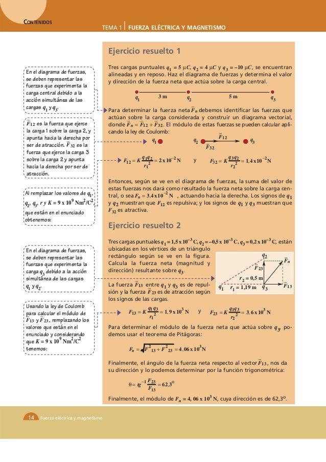 CONTENIDOS                                    TEMA 1      FUERZA ELÉCTRICA Y MAGNETISMO                                   ...