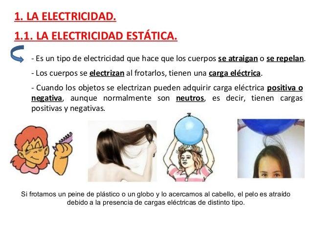 Electricidad y magnetismo. Slide 2