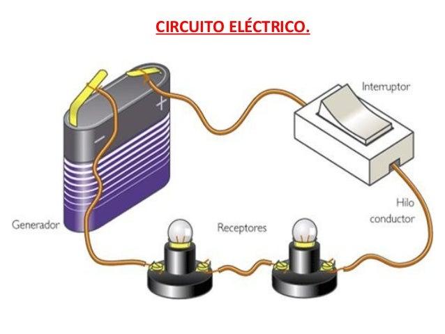 Electricidad y magnetismo for Electricidad