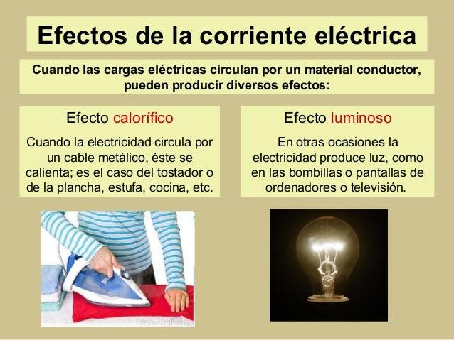 Electricidad y magnetismo 1 for Cambios quimicos en la cocina