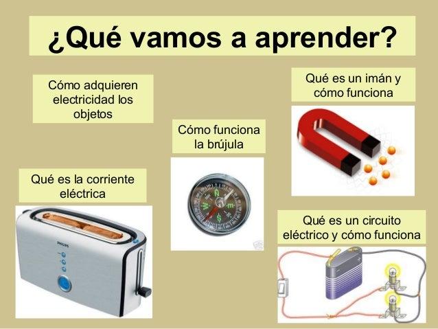 Electricidad y magnetismo 1 - Como llenar la casa de energia positiva ...