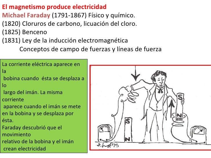 El magnetismo produce electricidad Michael Faraday  (1791-1867) Físico y químico. (1820) Cloruros de carbono, licuación de...