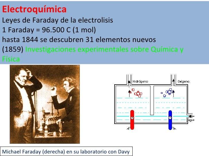 Electroquímica Leyes de Faraday de la electrolisis  1 Faraday = 96.500 C (1 mol) hasta 1844 se descubren 31 elementos nuev...