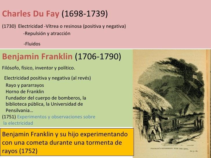 Charles Du Fay  (1698-1739) (1730)   Electricidad -Vítrea o resinosa (positiva y negativa) -Repulsión y atracción -Fluidos...