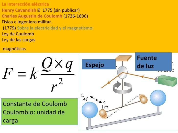La interacción eléctrica Henry Cavendish    1775 (sin publicar) Charles Augustin de Coulomb  (1726-1806) Físico e ingenie...