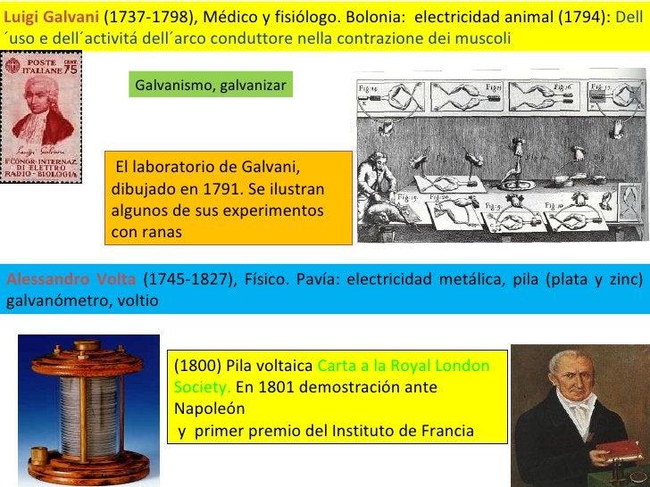 Luigi Galvani  (1737-1798), Médico y fisiólogo. Bolonia:  electricidad animal (1794):  Dell´uso e dell´activitá dell´arco ...