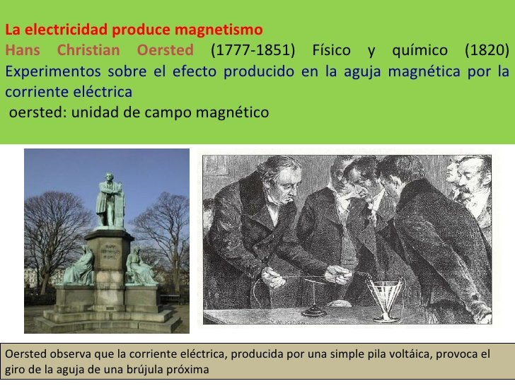 La electricidad produce magnetismo Hans Christian Oersted  (1777-1851) Físico y químico (1820)  Experimentos sobre el efec...
