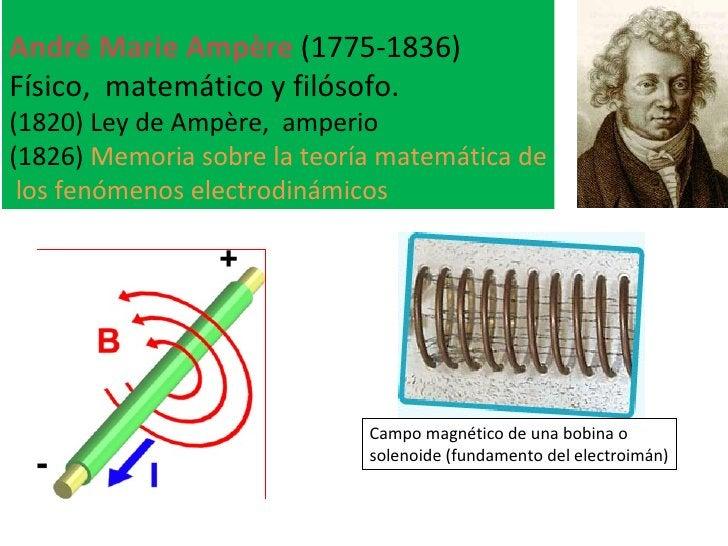André Marie Ampère  (1775-1836)  Físico,  matemático y filósofo. (1820) Ley de Ampère,  amperio (1826)  Memoria sobre la t...