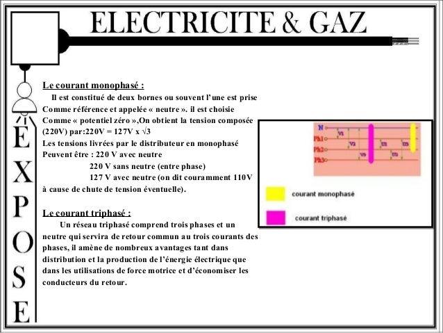 electricit gaz. Black Bedroom Furniture Sets. Home Design Ideas
