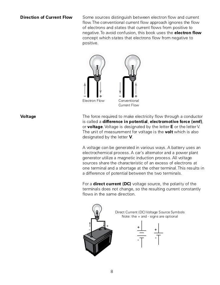 Lucas alternator wiring diagram wire