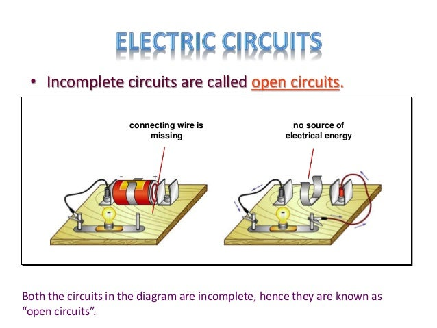 electricity 6 638?cb=1419498598 electricity incomplete components in a wiring diagram at gsmx.co