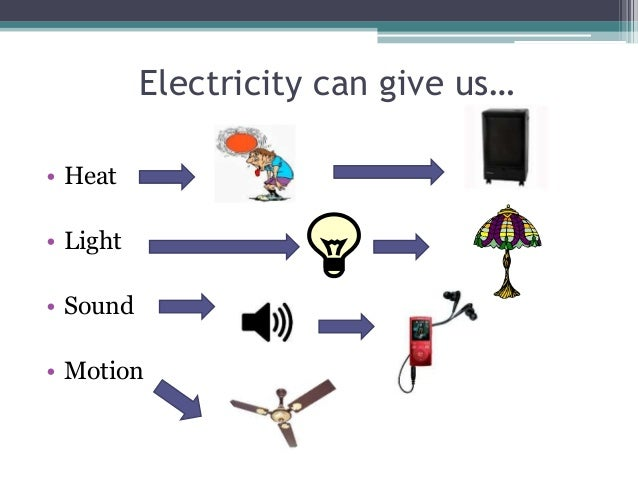 Electricity can give us…• Heat• Light• Sound• Motion