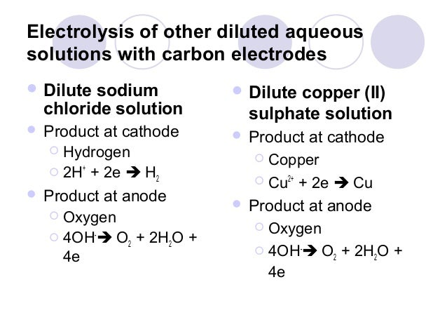 Copper Ii Chloride In Water | auto-kfz info