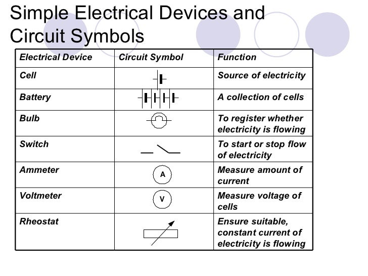 Amazing Electrical Symbols And Functions Motif - Electrical Circuit ...