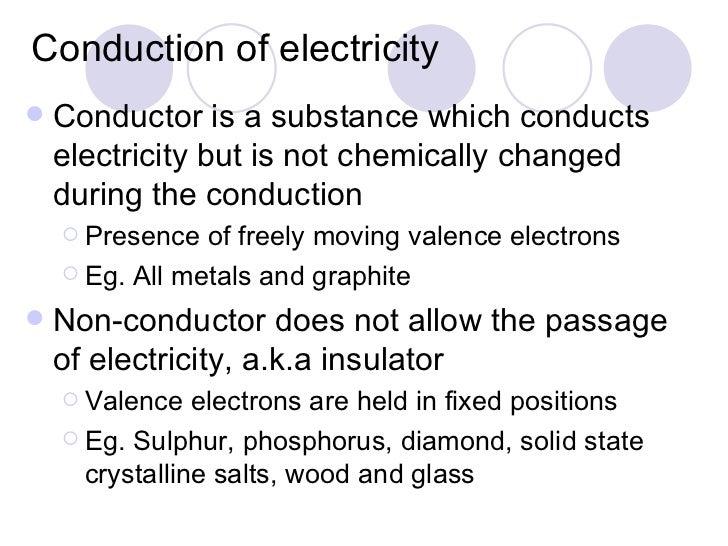 Electricity Chemistry