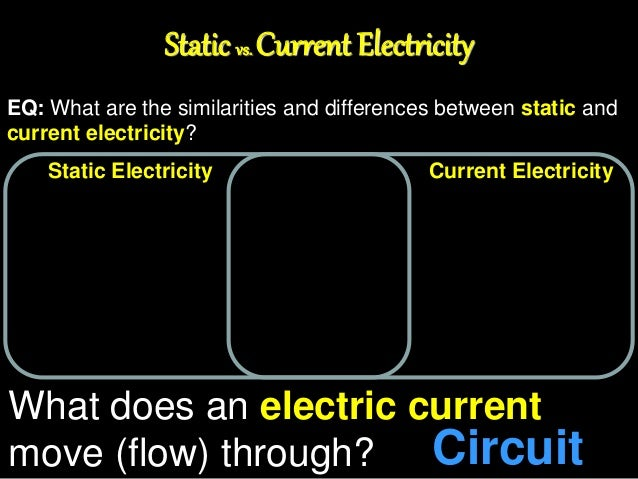 Electricity The Basics