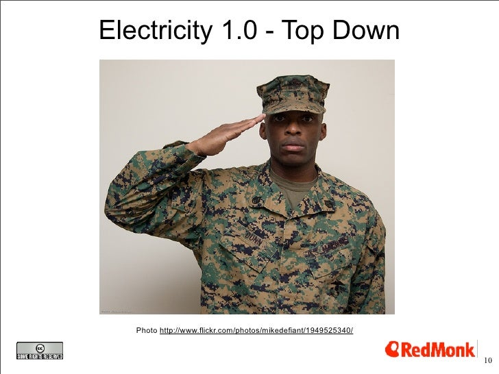 Electricity 1.0 - Top Down        Photo http://www.flickr.com/photos/mikedefiant/1949525340/                              ...
