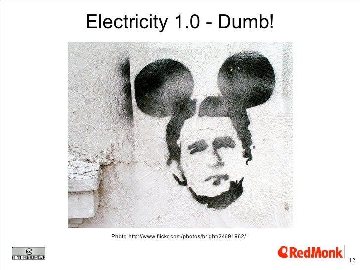 Electricity 1.0 - Dumb!        Photo http://www.flickr.com/photos/bright/24691962/                                        ...