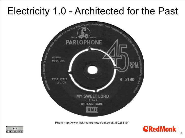 Electricity 1.0 - Architected for the Past                Photo http://www.flickr.com/photos/bakewell/35026819/           ...