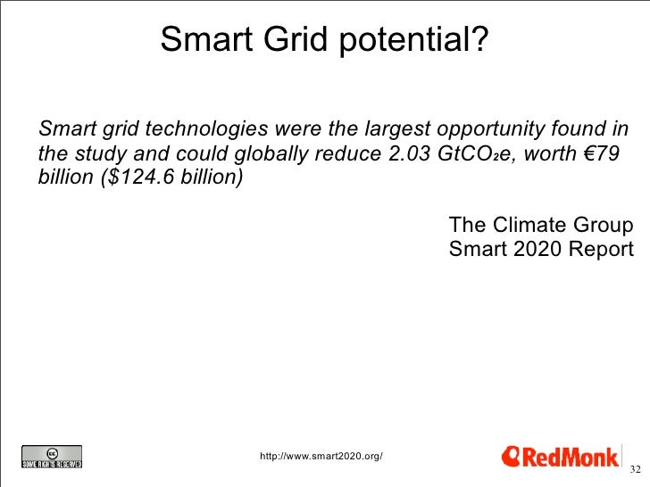 Smart Grid potential?  Smart grid technologies were the largest opportunity found in the study and could globally reduce 2...