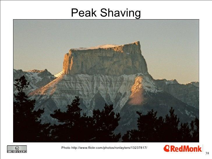 Peak Shaving     Photo http://www.flickr.com/photos/ronlayters/13237817/                                                  ...