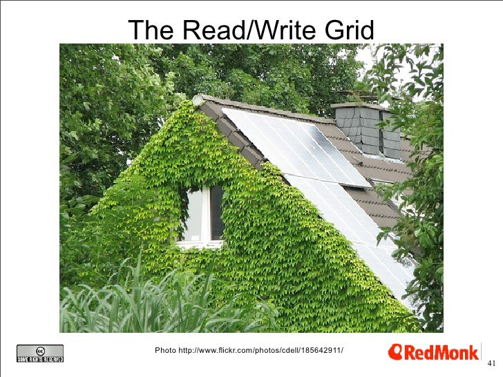 The Read/Write Grid       Photo http://www.flickr.com/photos/cdell/185642911/                                             ...