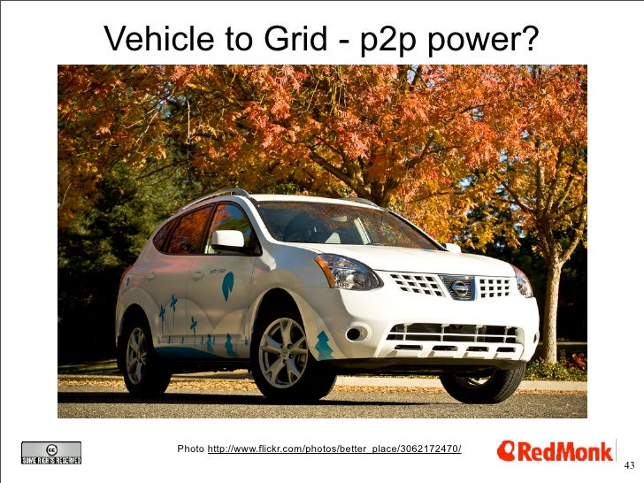 Vehicle to Grid - p2p power?         Photo http://www.flickr.com/photos/better_place/3062172470/                          ...
