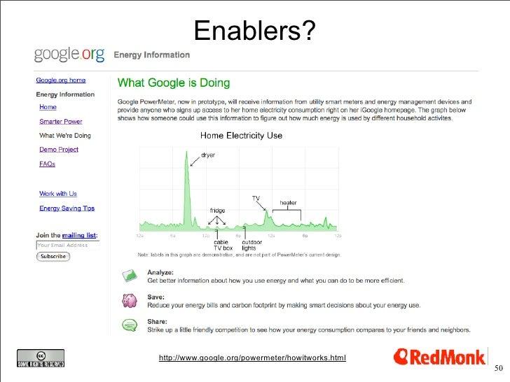 Enablers?     http://www.google.org/powermeter/howitworks.html                                                    50