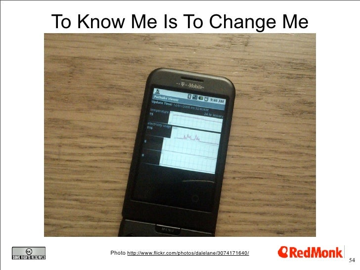 To Know Me Is To Change Me          Photo http://www.flickr.com/photos/dalelane/3074171640/                                ...