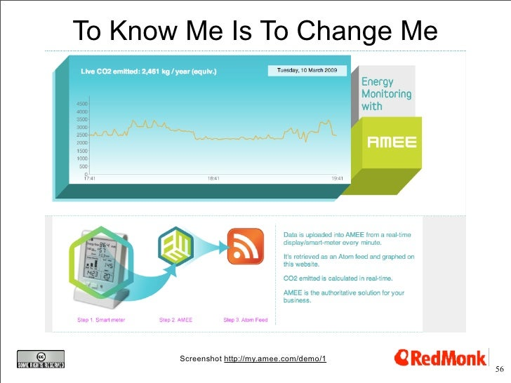 To Know Me Is To Change Me            Screenshot http://my.amee.com/demo/1                                               56
