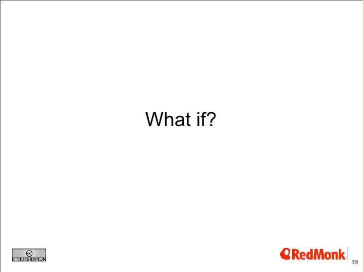What if?                58