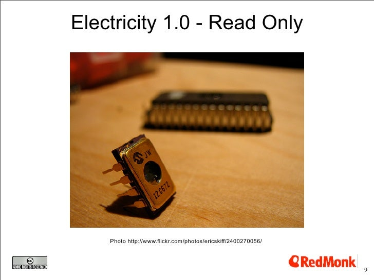 Electricity 1.0 - Read Only         Photo http://www.flickr.com/photos/ericskiff/2400270056/                              ...