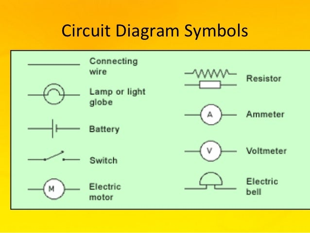 electricity and circuits, wiring diagram