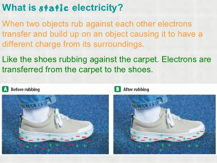 Electricity and magnetism - Remove static energy ...