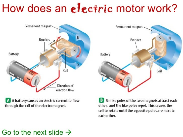 simple electric motor design. How Simple Electric Motor Design