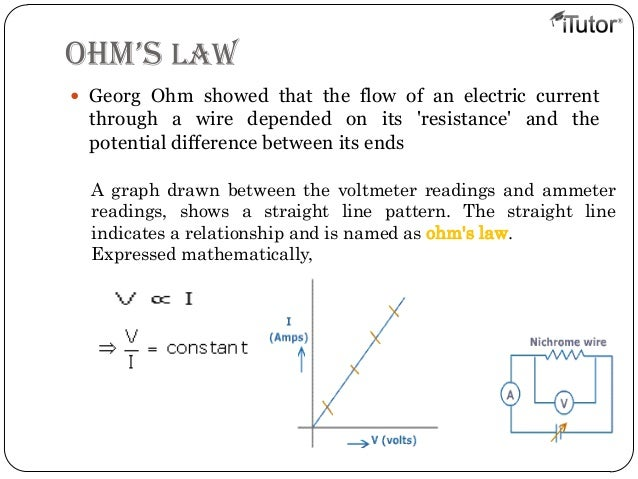 Cablemgr besides Types Of Electric Resistance The Resistor And Ohms Law as well Stress Strain Diagram in addition Conductor Strand Types additionally Cable Factory Offer Lowest Price XLPE PE Insulated Underground Cable 14813391. on wire conductor types