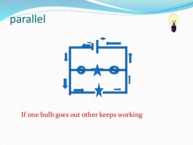 parallel  If one bulb goes out other keeps working