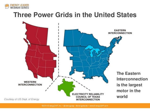 Fundamentals of the Power Grid and Electricity Pricing